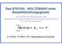 Das STEFAN – BOLTZMANN'sche Gesamtstrahlungsgesetz-